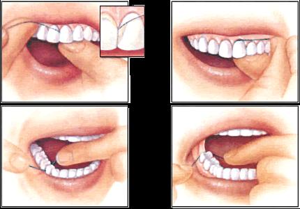 уходу за зубами и деснами